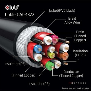 Club3D Premium Ultra High Speed HDMI 2.1 4K/8K kábel - 2m CAC-1372